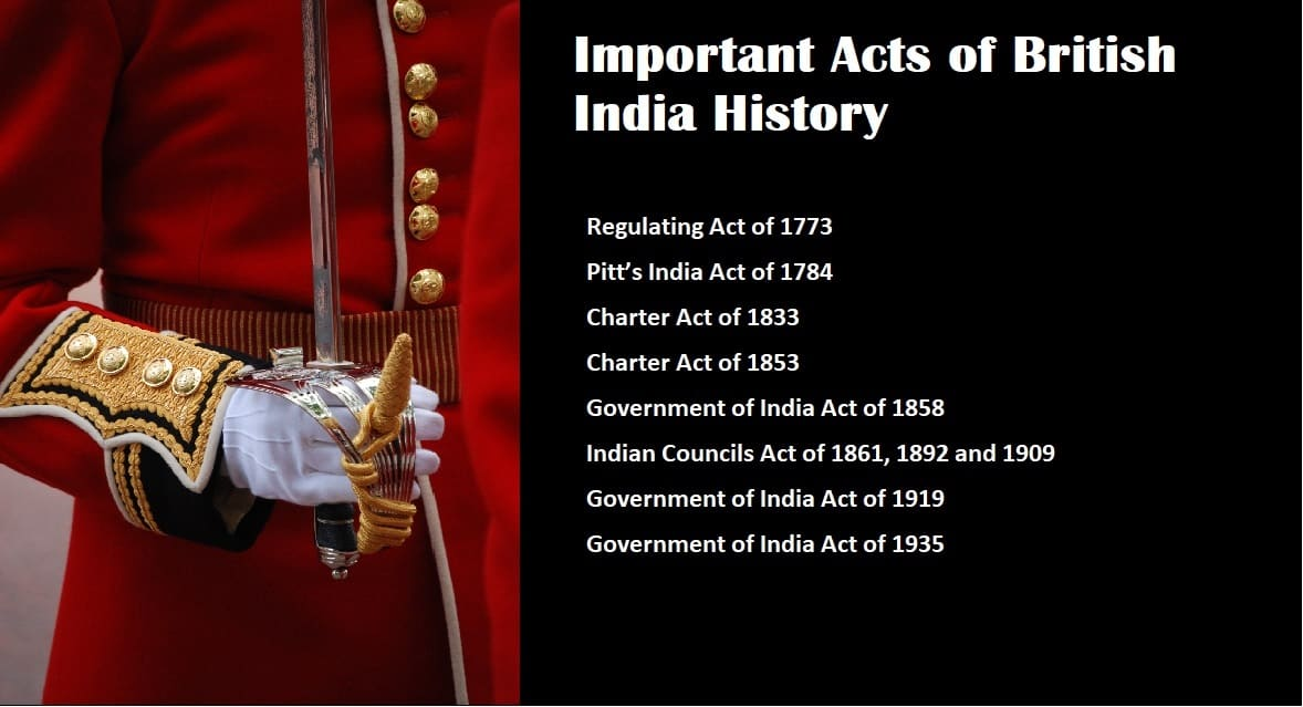 Important Acts of British India
